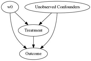 微软开源了专注于因果推理的框架DoWhy