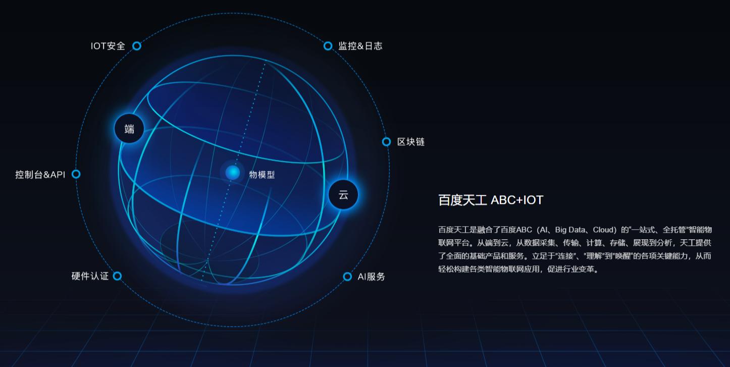 中国五大物联网平台