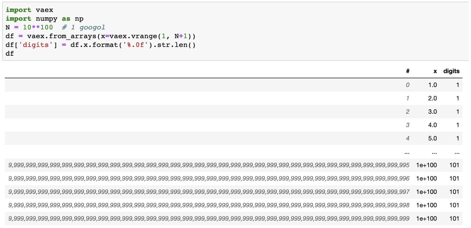 Vaex:一种具有超级字符串功能的DataFrame