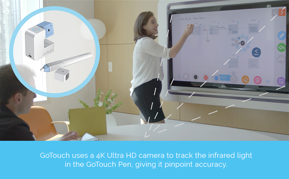 应用于物联网教育项目中的智能板Smartboard