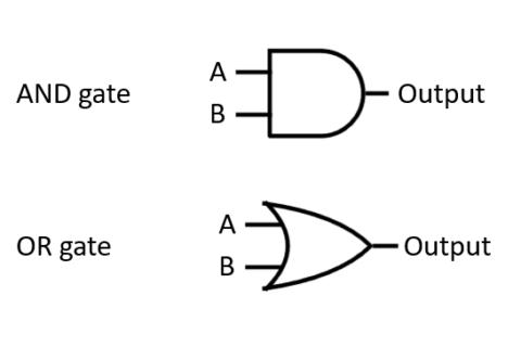 使用软件设计硬件:硬件描述语言VHDL