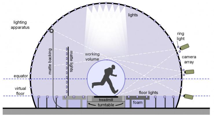 Mars说光场(5)— 光场在三维人脸建模中的应用